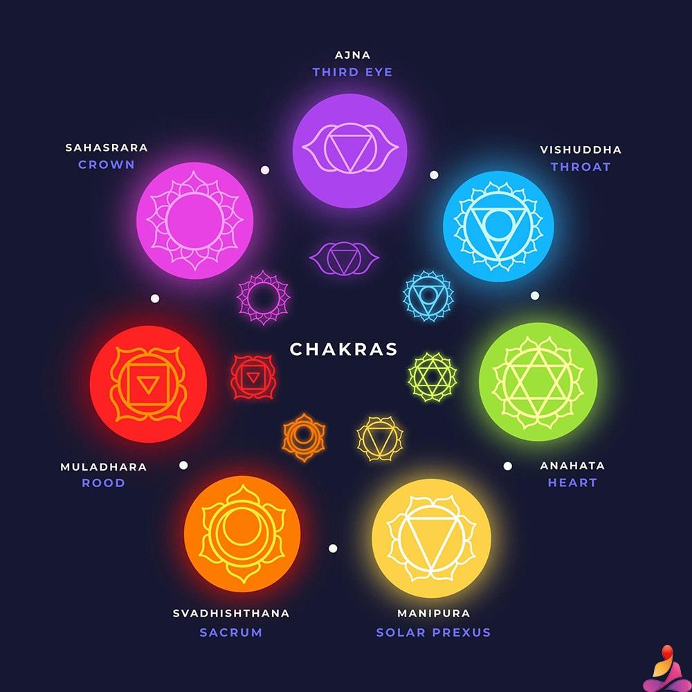 chakra e vita